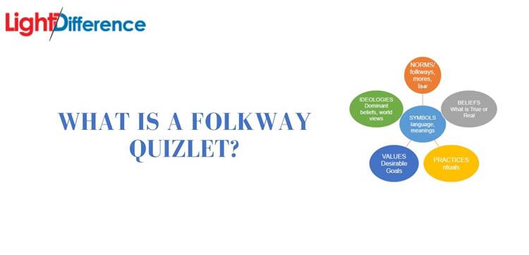 What is a Folkway Quizlet